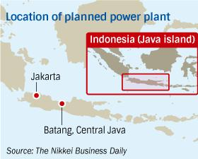 batang coal project